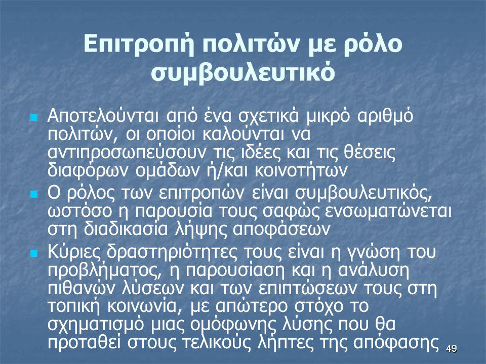 Επιτροπή πολιτών με ρόλο συμβουλευτικό