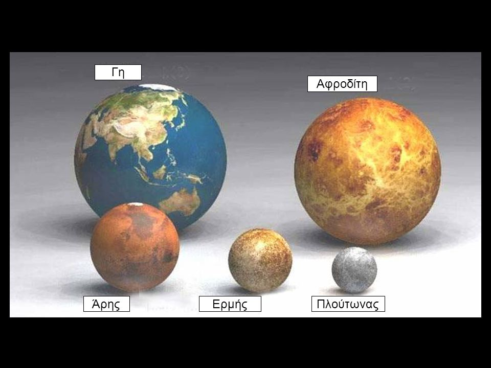 Γη Αφροδίτη Άρης Ερμής Πλούτωνας