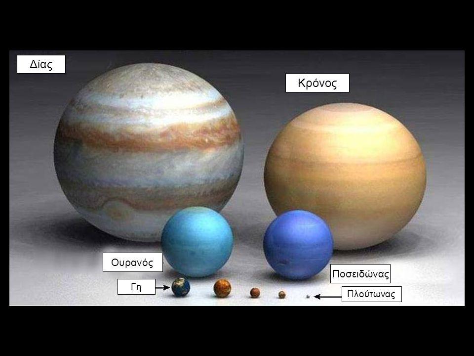 Δίας Κρόνος Ουρανός Ποσειδώνας Γη Πλούτωνας