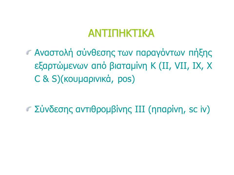 ΑΝΤΙΠΗΚΤΙΚΑ Αναστολή σύνθεσης των παραγόντων πήξης εξαρτώμενων από βιαταμίνη Κ (II, VII, IX, X C & S)(κουμαρινικά, pos)