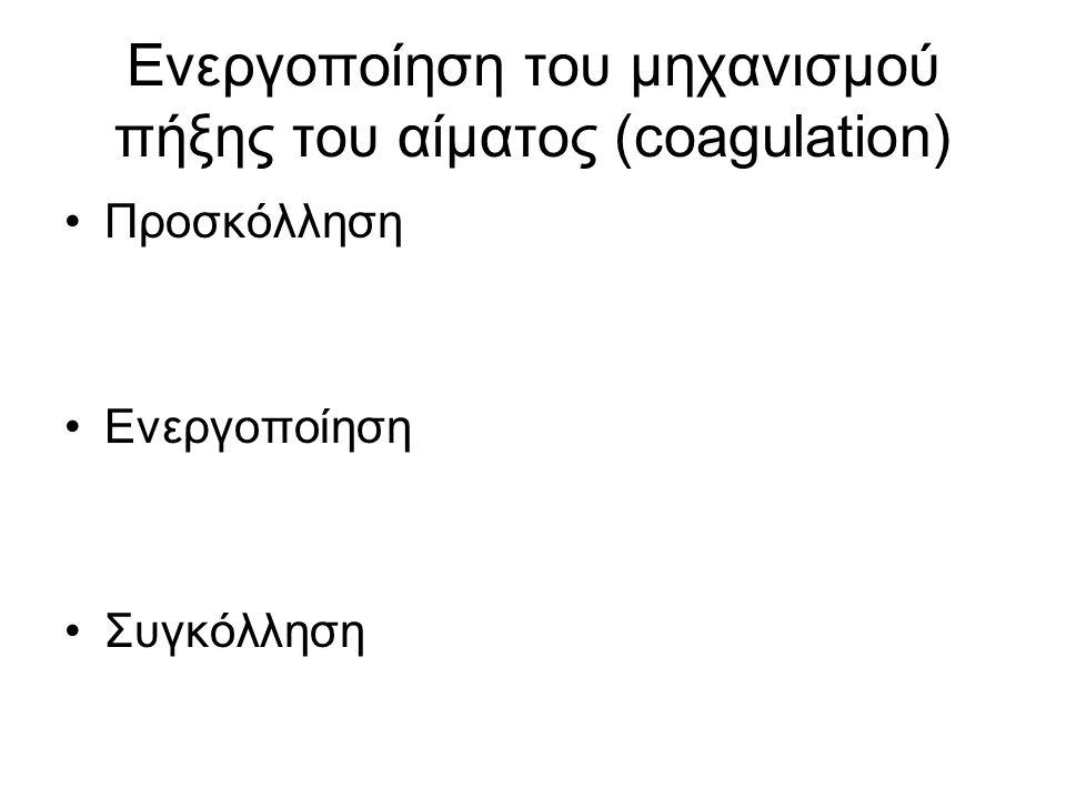 Ενεργοποίηση του μηχανισμού πήξης του αίματος (coagulation)