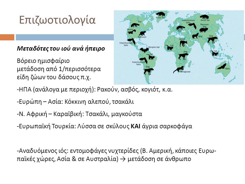 Επιζωοτιολογία Μεταδότες του ιού ανά ήπειρο