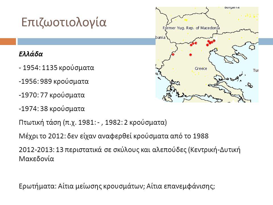 Επιζωοτιολογία Ελλάδα 1954: 1135 κρούσματα 1956: 989 κρούσματα