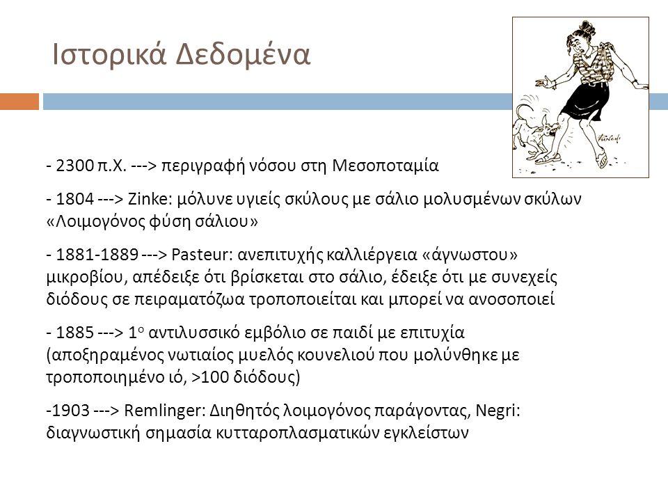Ιστορικά Δεδομένα - 2300 π.Χ. ---> περιγραφή νόσου στη Μεσοποταμία