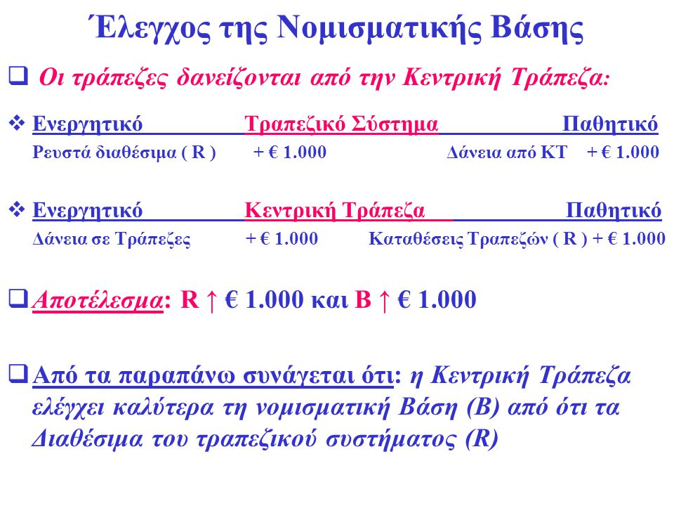 Έλεγχος της Νομισματικής Βάσης