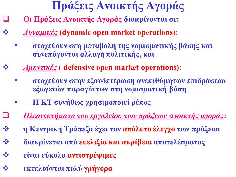 Πράξεις Ανοικτής Αγοράς