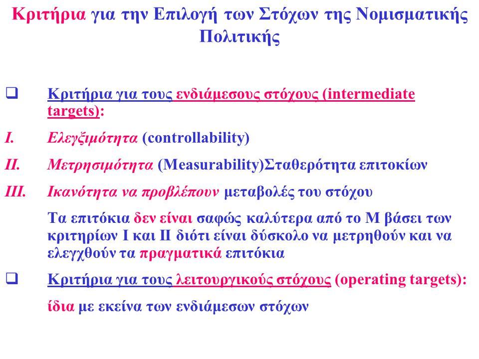 Κριτήρια για την Επιλογή των Στόχων της Νομισματικής Πολιτικής