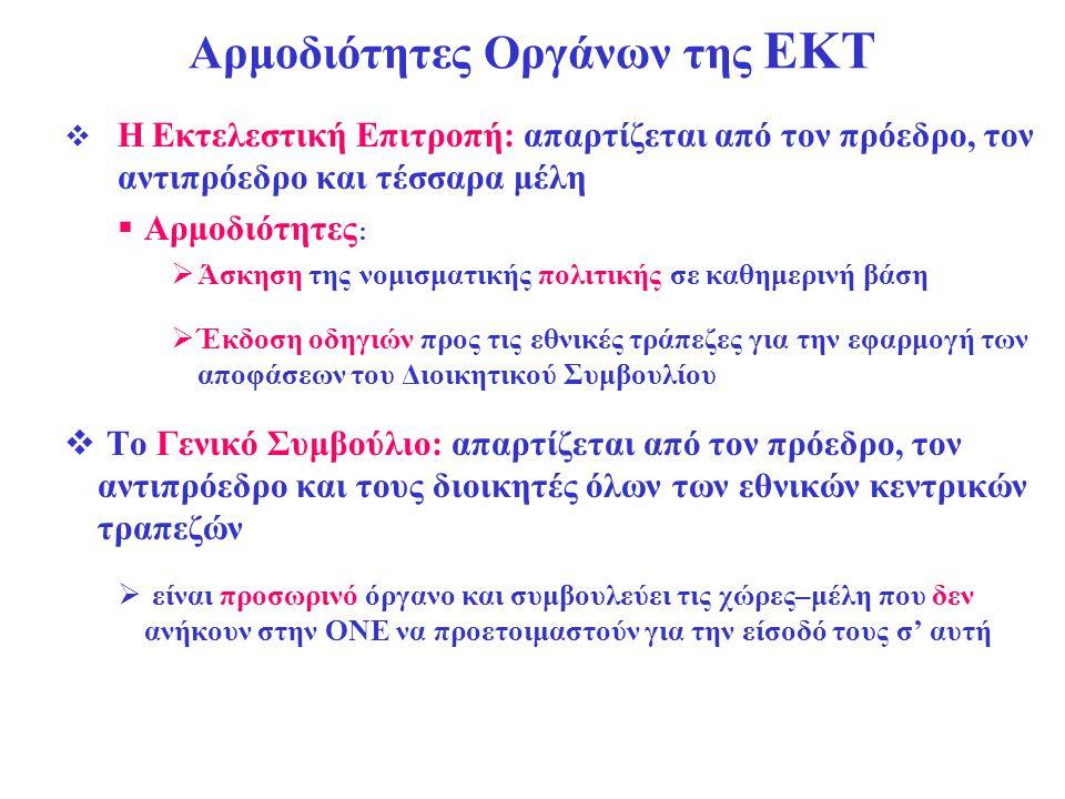 Αρμοδιότητες Οργάνων της ΕΚΤ