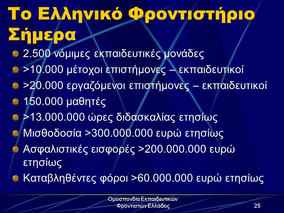 Το Ελληνικό Φροντιστήριο Σήμερα