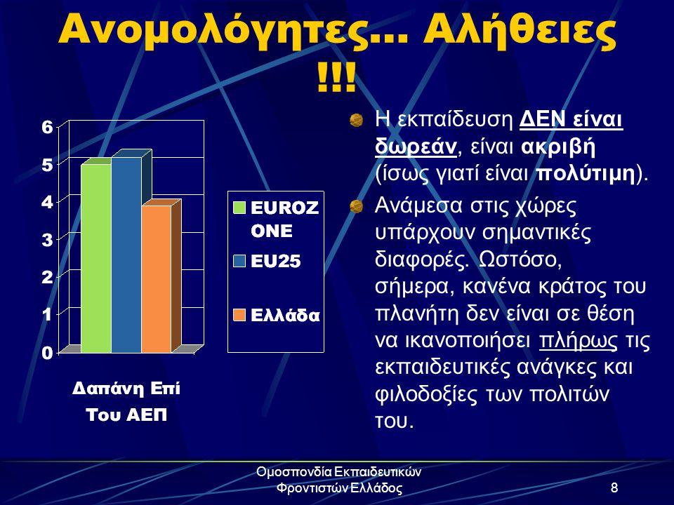 Ανομολόγητες… Αλήθειες !!!