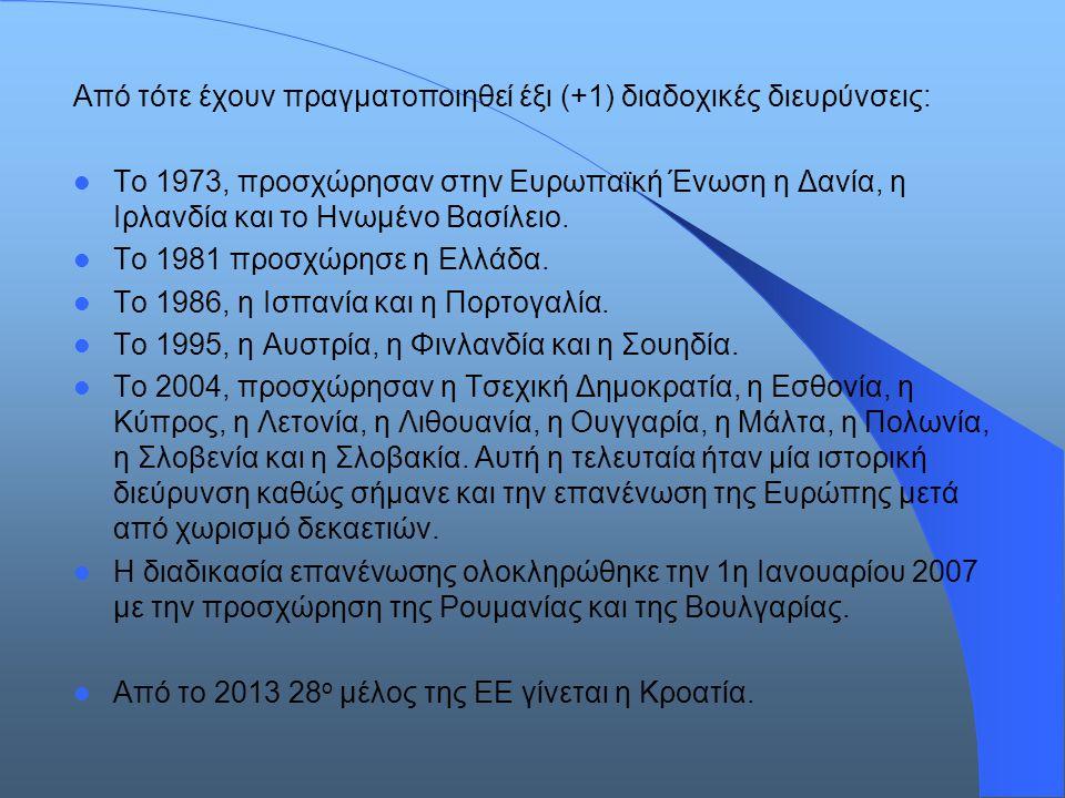 Από τότε έχουν πραγματοποιηθεί έξι (+1) διαδοχικές διευρύνσεις: