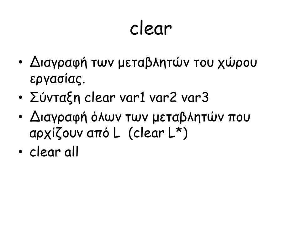 clear Διαγραφή των μεταβλητών του χώρου εργασίας.
