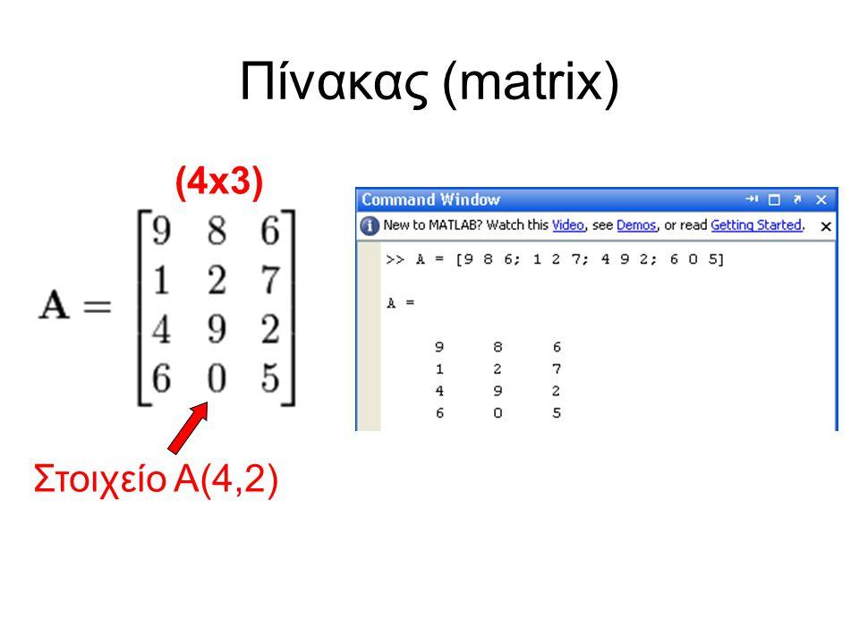 Πίνακας (matrix) (4x3) Στοιχείο Α(4,2)