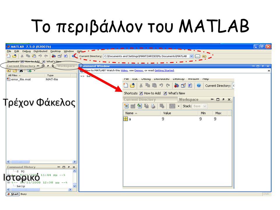 Το περιβάλλον του MATLAB