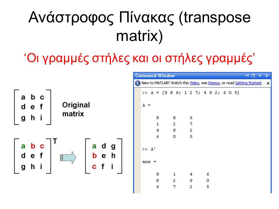Ανάστροφος Πίνακας (transpose matrix)