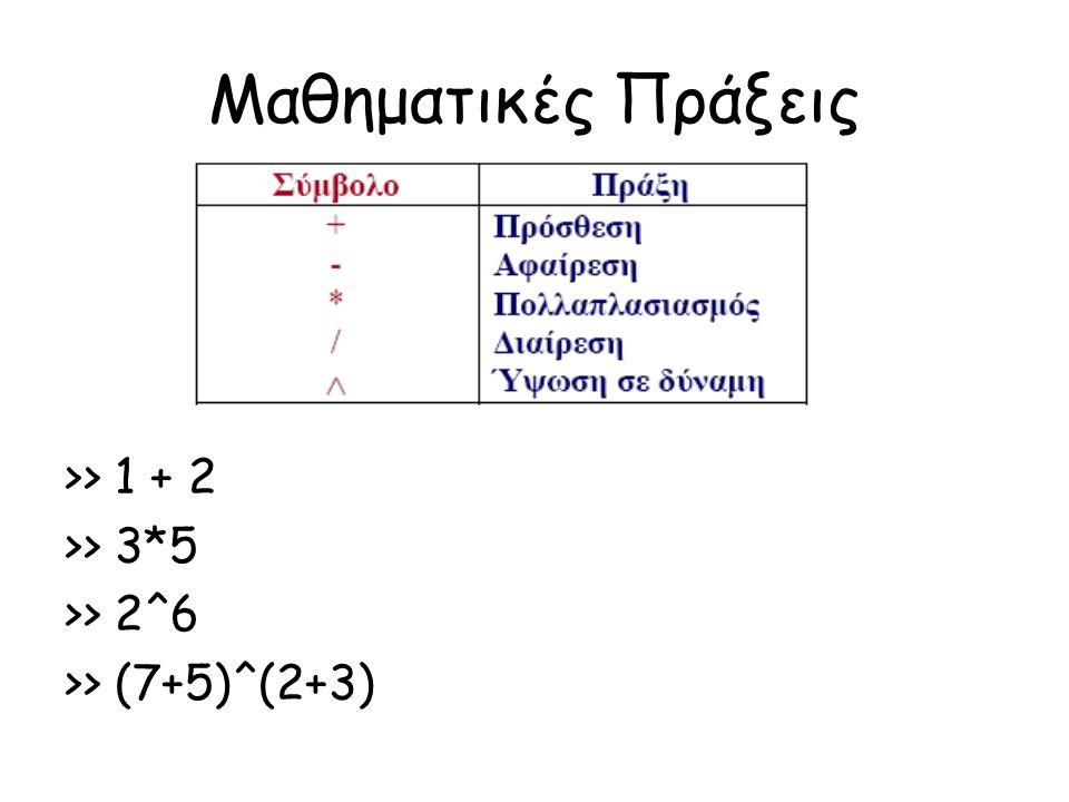 Μαθηματικές Πράξεις >> 1 + 2 >> 3*5 >> 2^6