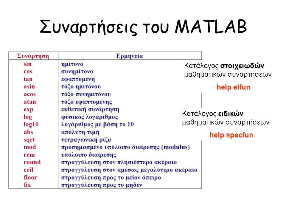 Συναρτήσεις του MATLAB