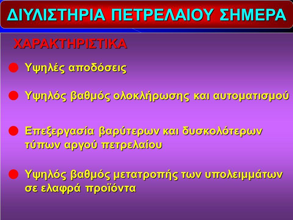 ΔΙΥΛΙΣΤΗΡΙΑ ΠΕΤΡΕΛΑΙΟΥ ΣΗΜΕΡΑ