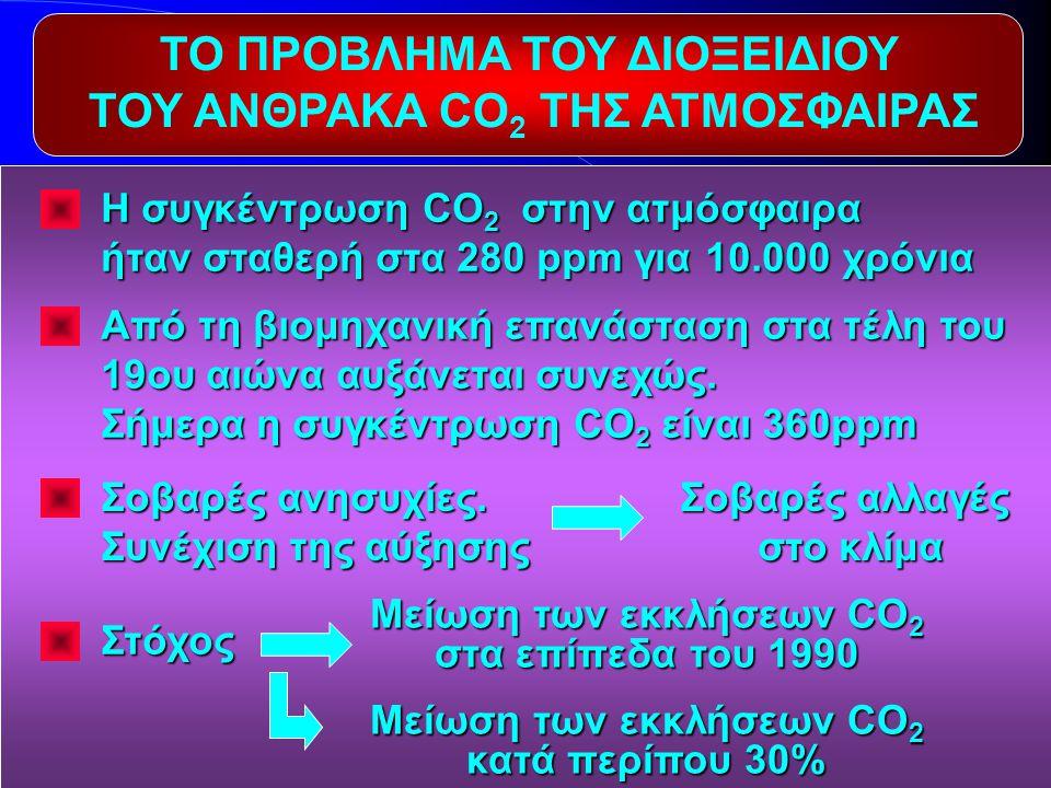ΤΟ ΠΡΟΒΛΗΜΑ ΤΟΥ ΔΙΟΞΕΙΔΙΟΥ ΤΟΥ ΑΝΘΡΑΚΑ CO2 ΤΗΣ ΑΤΜΟΣΦΑΙΡΑΣ
