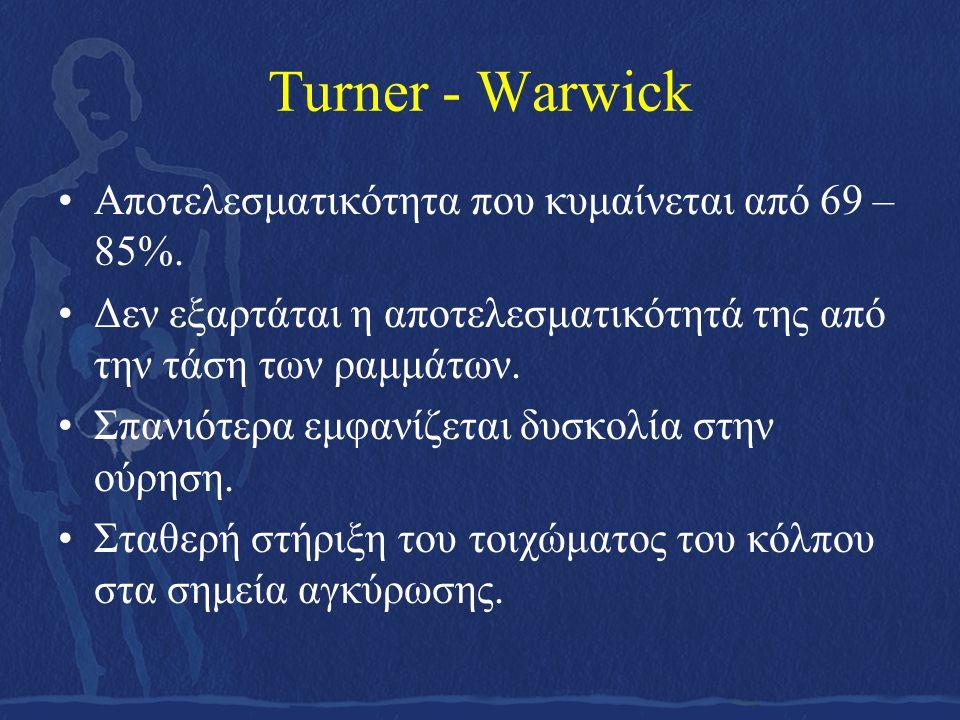 Turner - Warwick Αποτελεσματικότητα που κυμαίνεται από 69 – 85%.