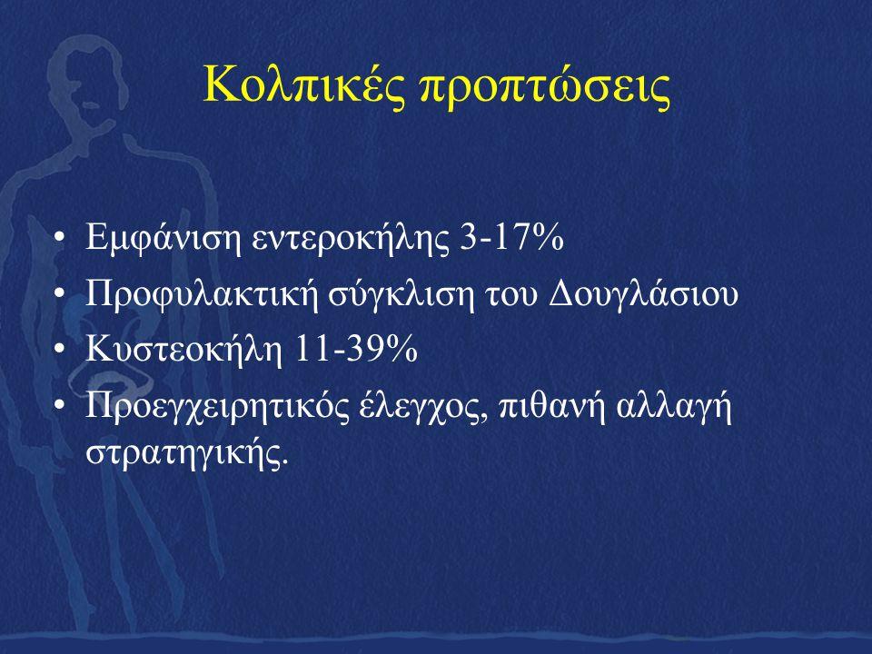 Κολπικές προπτώσεις Εμφάνιση εντεροκήλης 3-17%