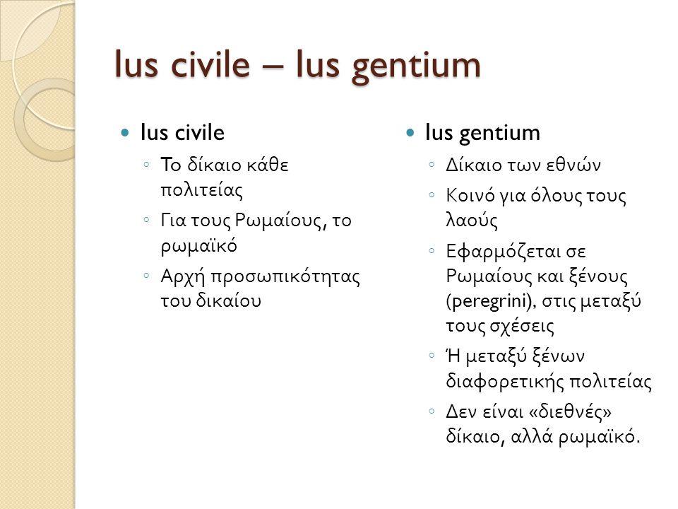 Ius civile – Ius gentium