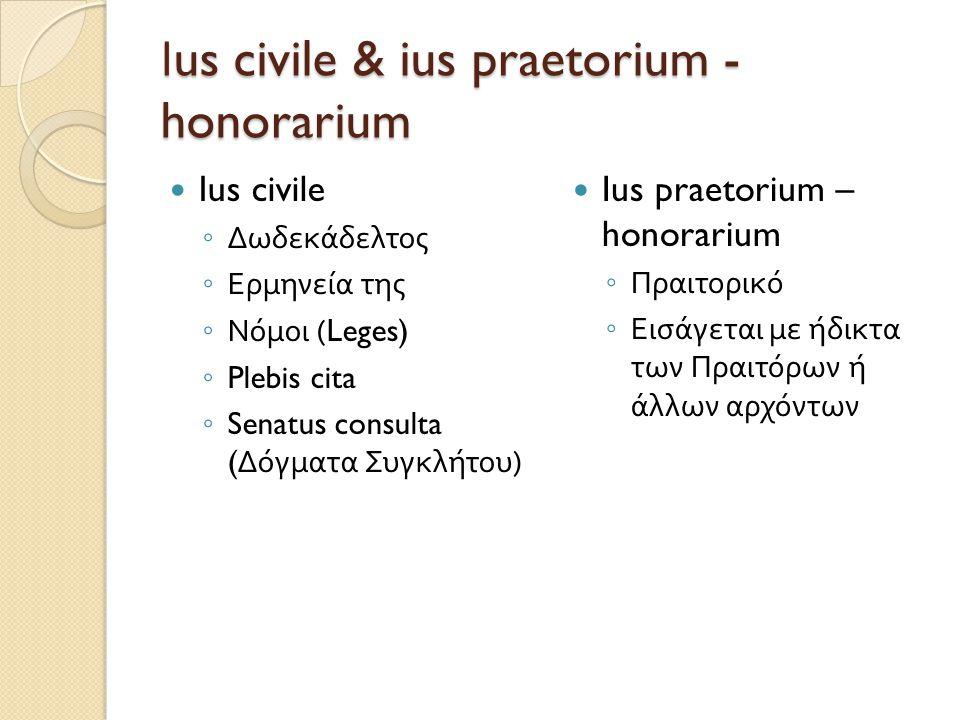 Ιus civile & ius praetorium -honorarium