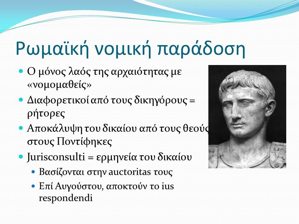Ρωμαϊκή νομική παράδοση
