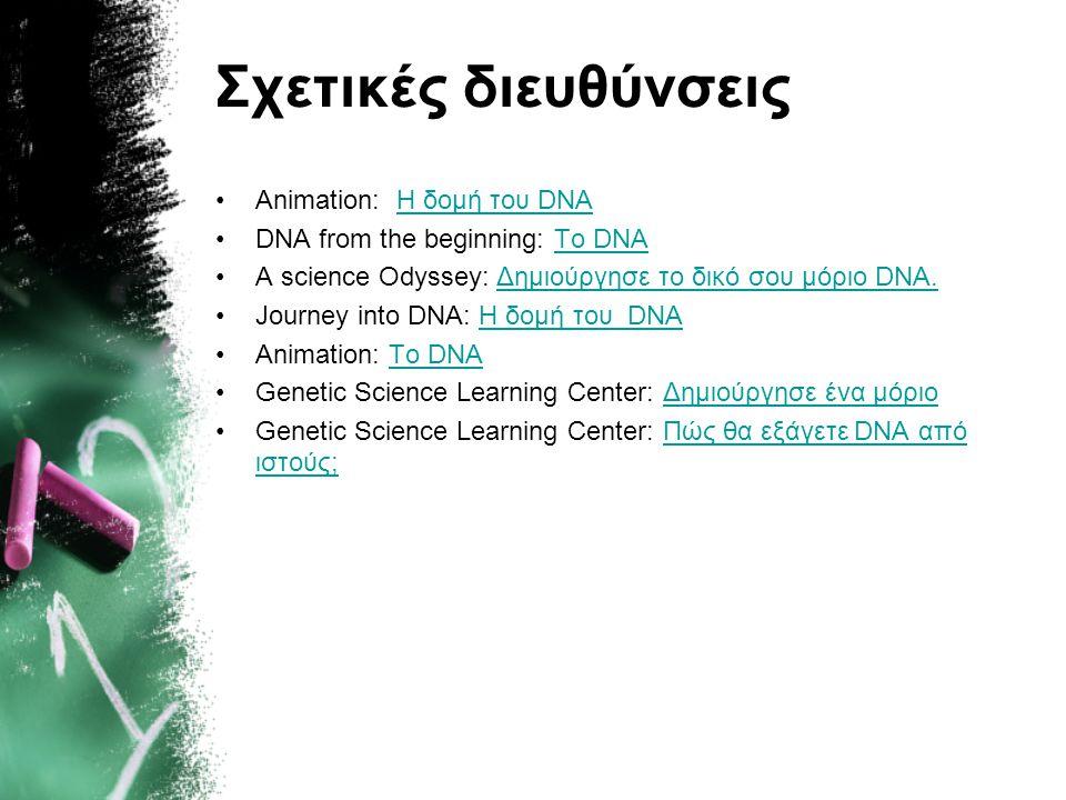 Σχετικές διευθύνσεις Animation: Η δομή του DNA