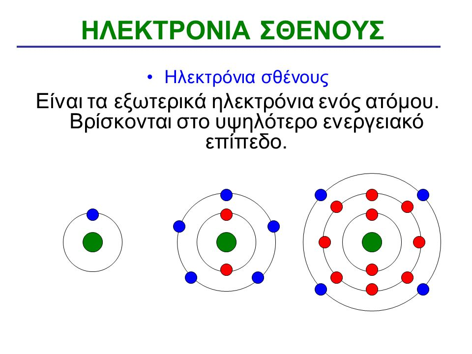 ΗΛΕΚΤΡΟΝΙΑ ΣΘΕΝΟΥΣ Ηλεκτρόνια σθένους. Είναι τα εξωτερικά ηλεκτρόνια ενός ατόμου.