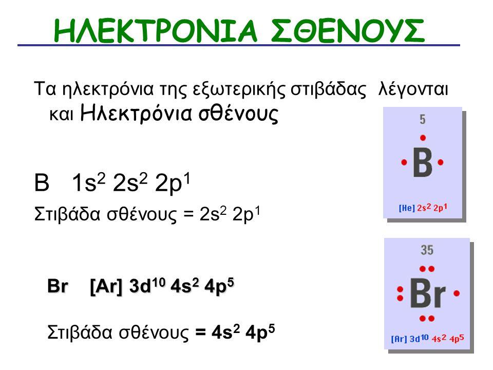 ΗΛΕΚΤΡΟΝΙΑ ΣΘΕΝΟΥΣ B 1s2 2s2 2p1