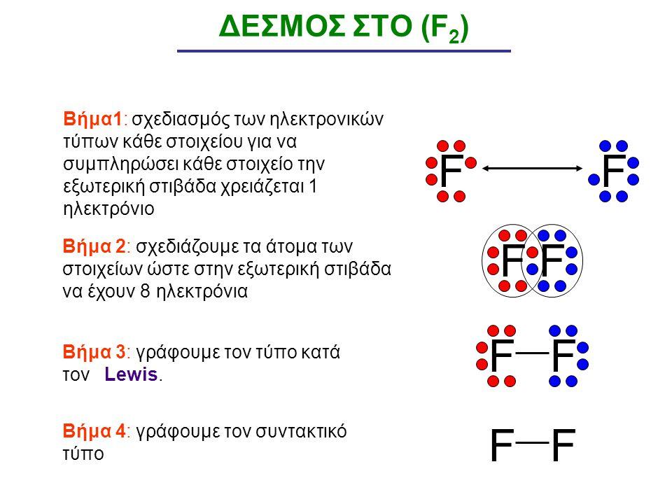 F F F F F F F F ΔΕΣΜΟΣ ΣΤΟ (F2)