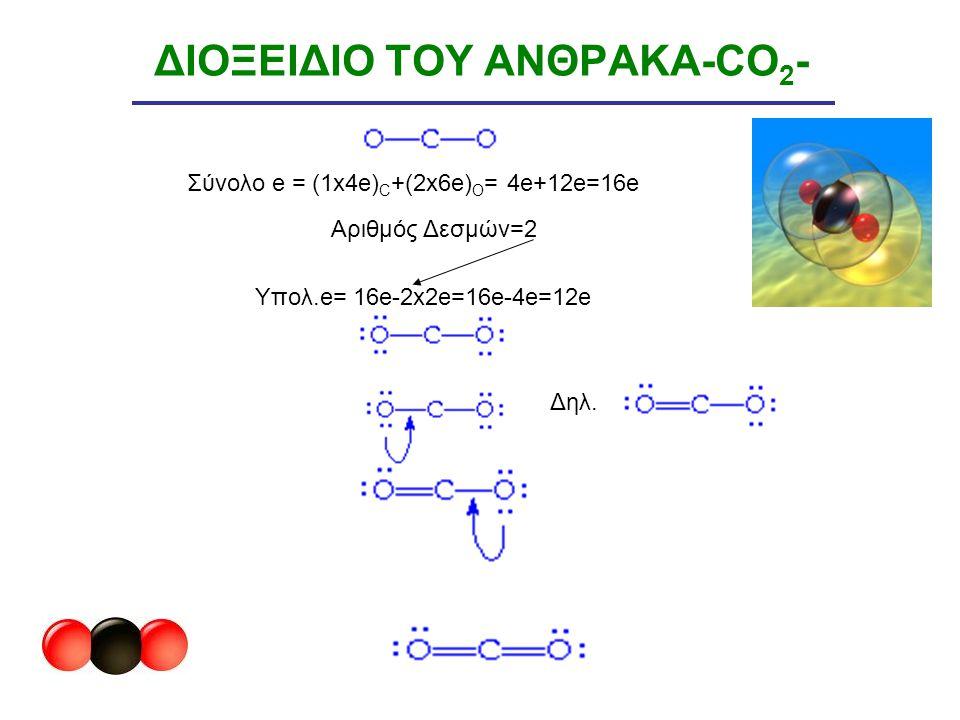 ΔΙΟΞΕΙΔΙΟ ΤΟΥ ΑΝΘΡΑΚΑ-CO2-