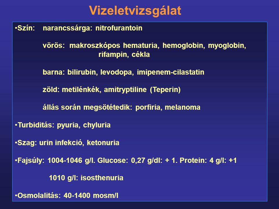 Vizeletvizsgálat Szín: narancssárga: nitrofurantoin