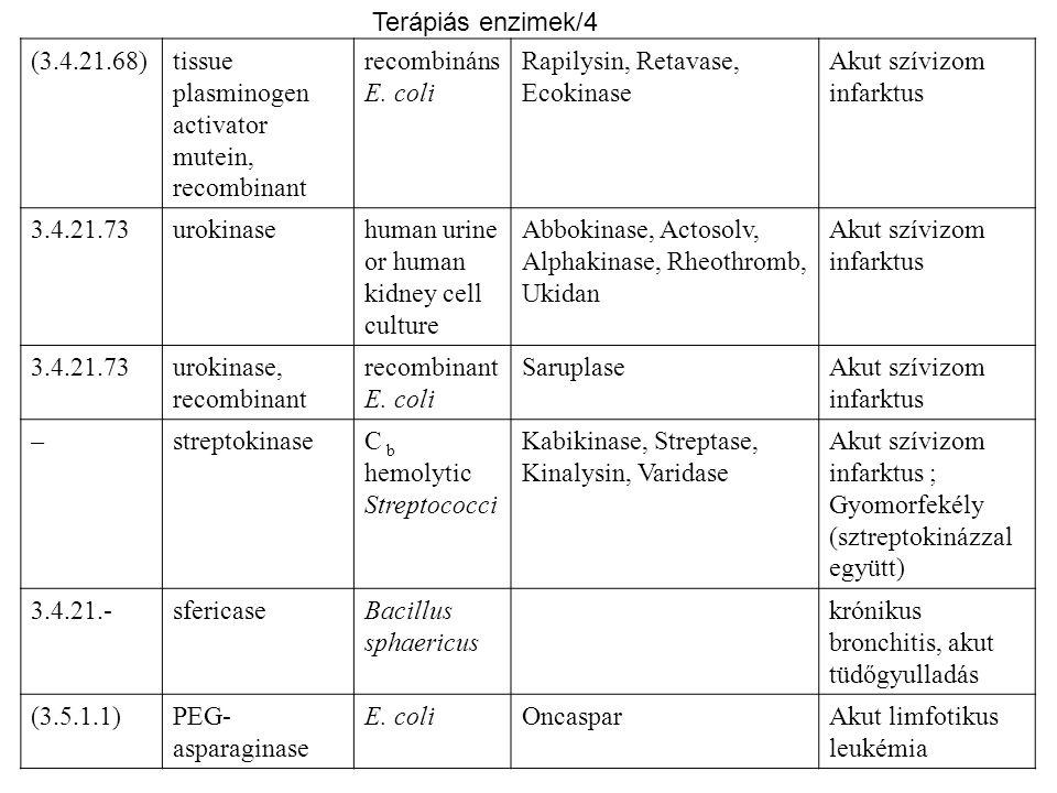 Terápiás enzimek/4 (3.4.21.68) tissue plasminogen activator mutein, recombinant. recombináns E. coli.