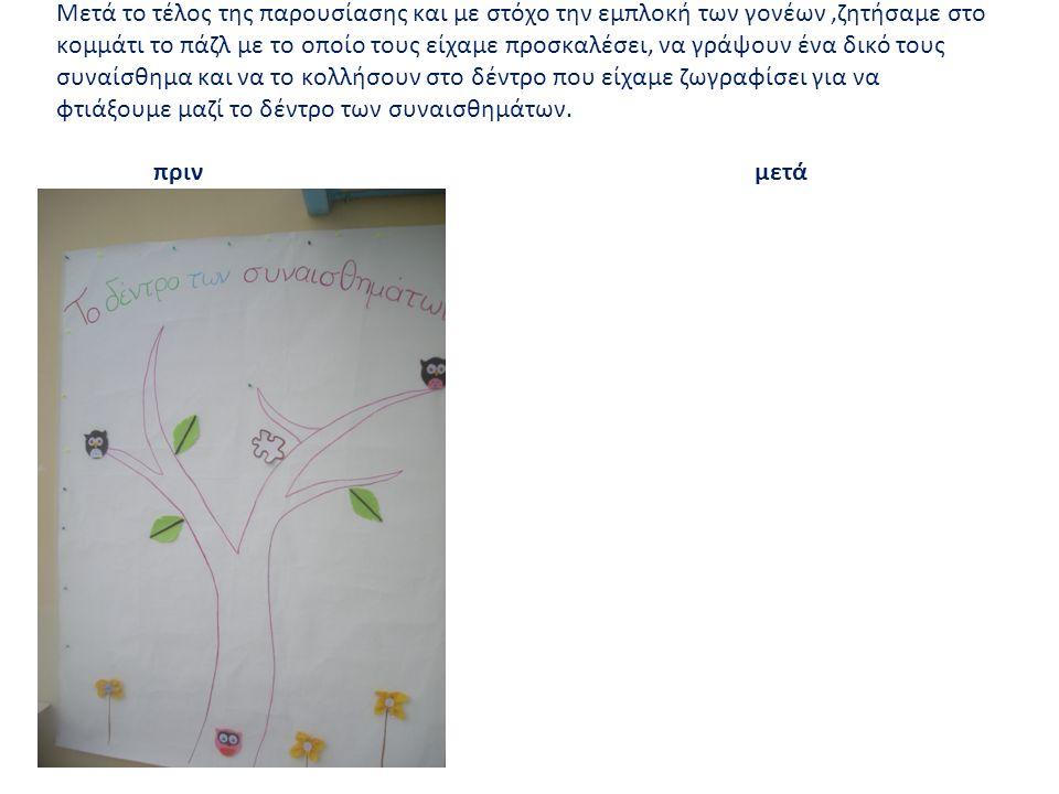 Μετά το τέλος της παρουσίασης και με στόχο την εμπλοκή των γονέων ,ζητήσαμε στο κομμάτι το πάζλ με το οποίο τους είχαμε προσκαλέσει, να γράψουν ένα δικό τους συναίσθημα και να το κολλήσουν στο δέντρο που είχαμε ζωγραφίσει για να φτιάξουμε μαζί το δέντρο των συναισθημάτων.