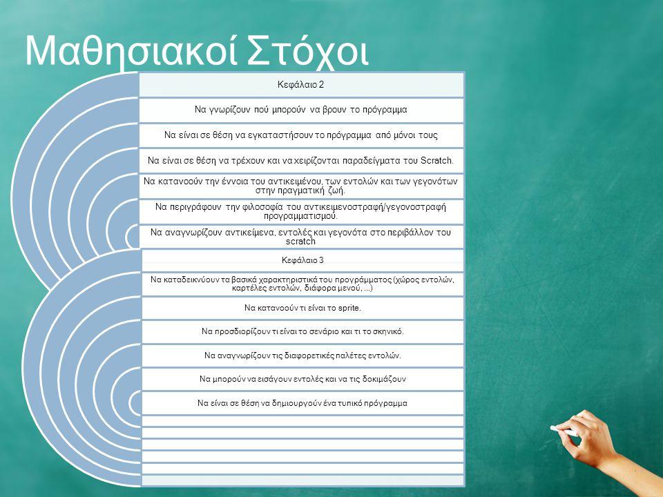 Μαθησιακοί Στόχοι Κεφάλαιο 2