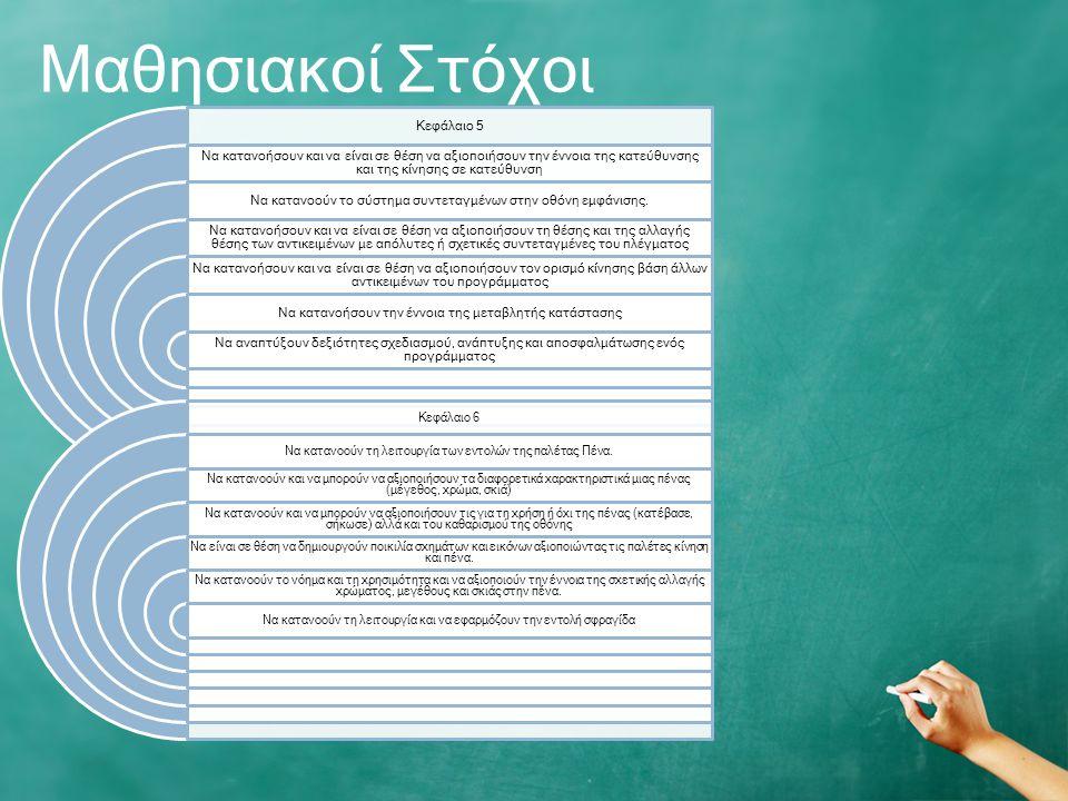 Μαθησιακοί Στόχοι Κεφάλαιο 5