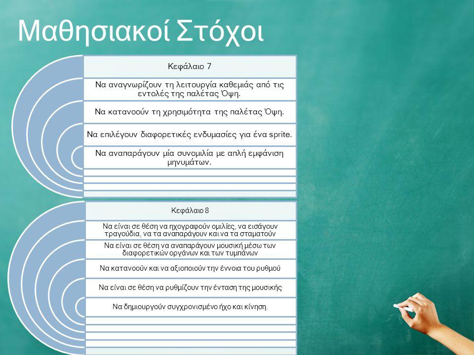 Μαθησιακοί Στόχοι Κεφάλαιο 7
