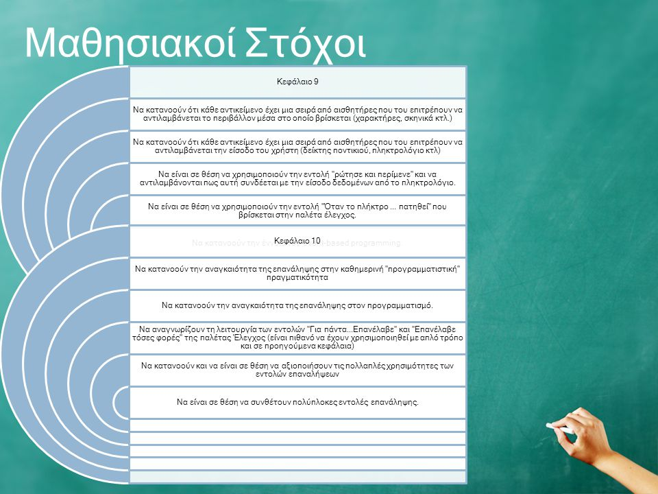 Μαθησιακοί Στόχοι Κεφάλαιο 9