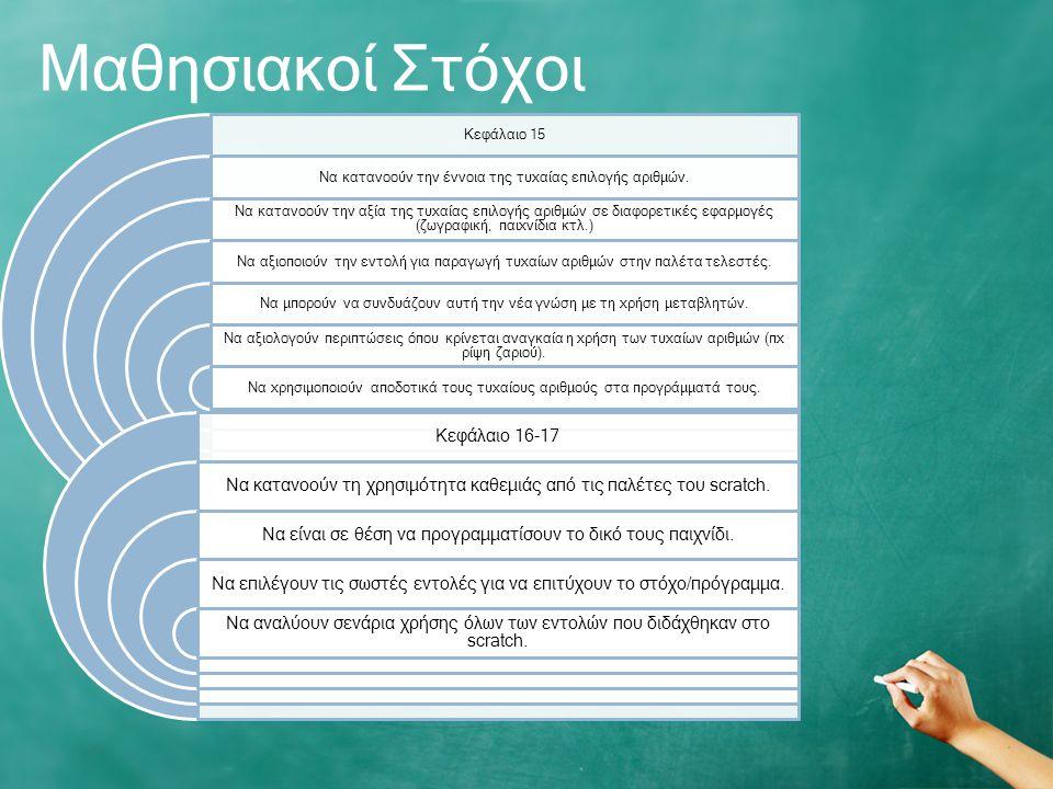Μαθησιακοί Στόχοι Κεφάλαιο 15