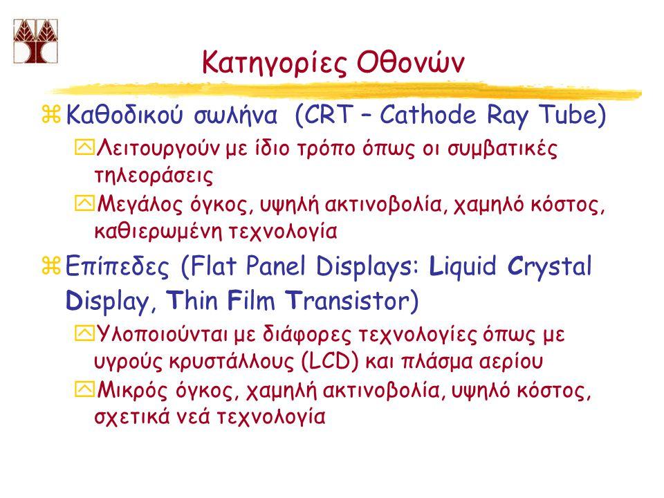 Κατηγορίες Οθονών Καθοδικού σωλήνα (CRT – Cathode Ray Tube)