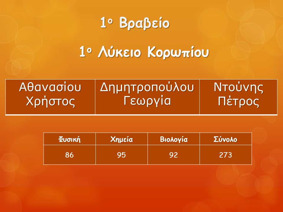 Δημητροπούλου Γεωργία