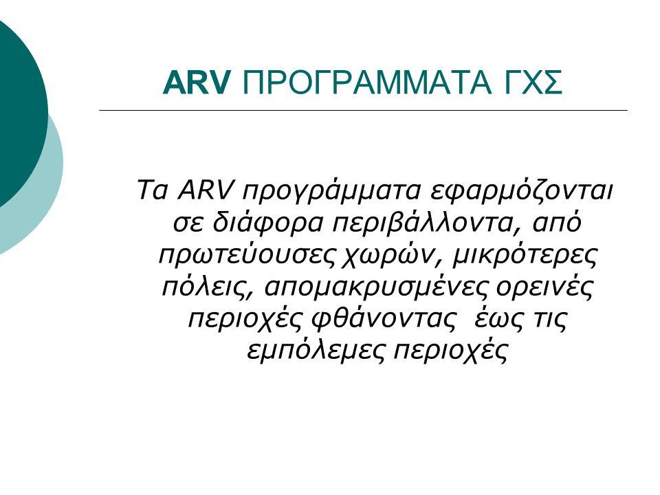 ARV ΠΡΟΓΡΑΜΜΑΤΑ ΓΧΣ