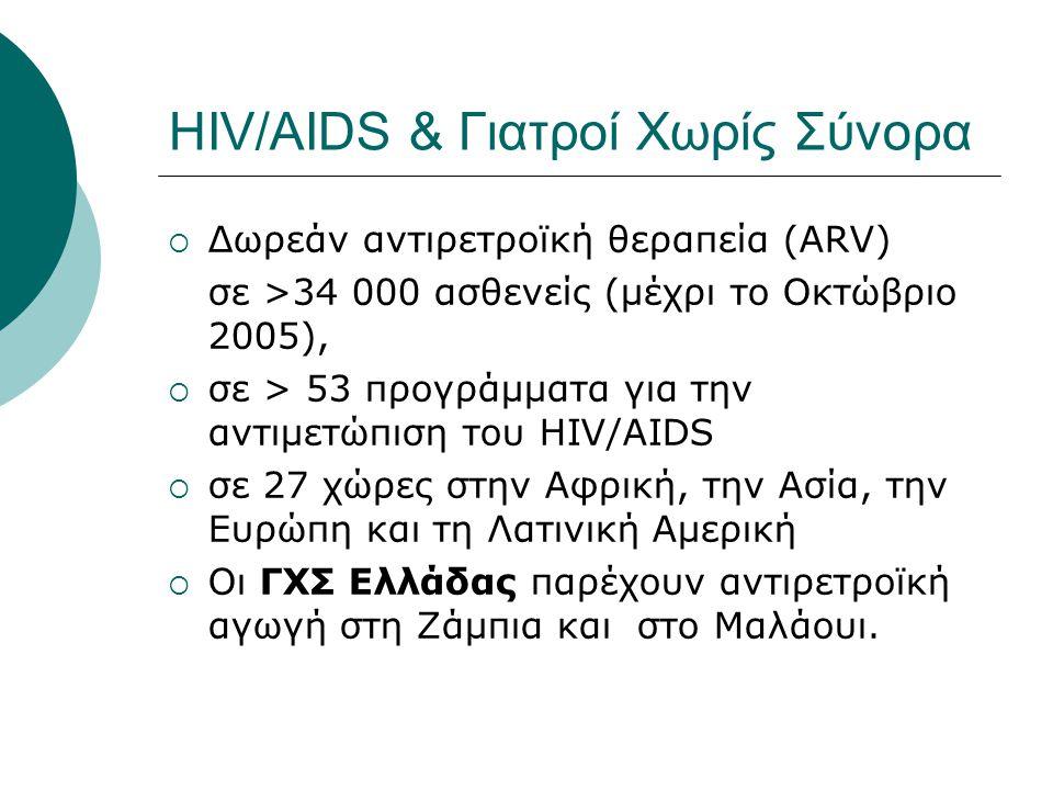 HIV/AIDS & Γιατροί Χωρίς Σύνορα