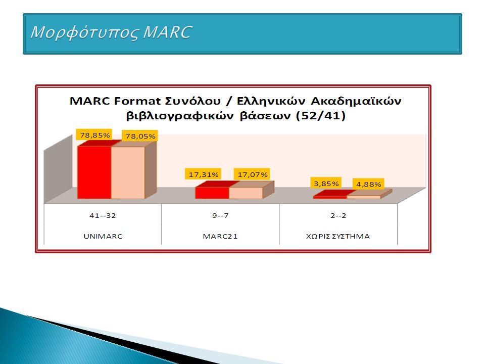Μορφότυπος MARC