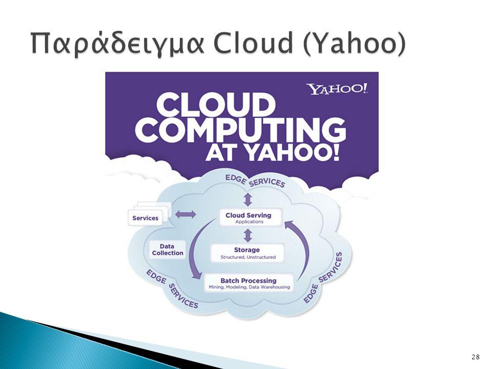 Παράδειγμα Cloud (Yahoo)