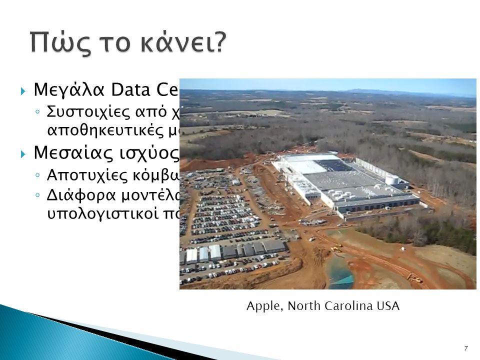 Πώς το κάνει Μεγάλα Data Centers