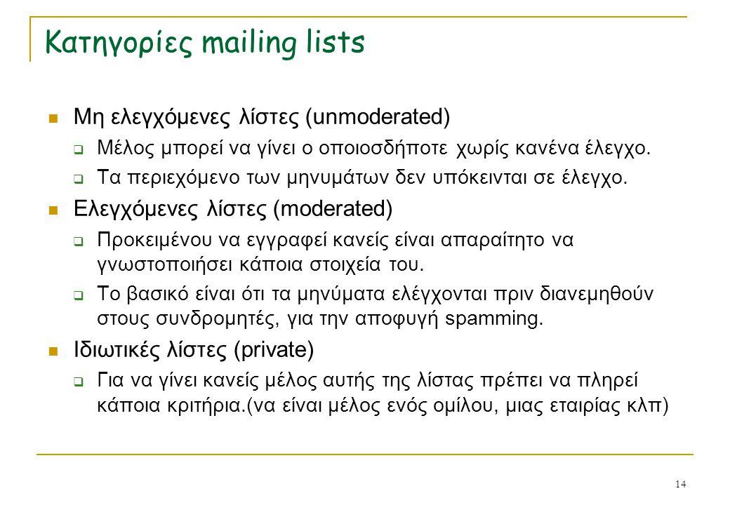 Κατηγορίες mailing lists