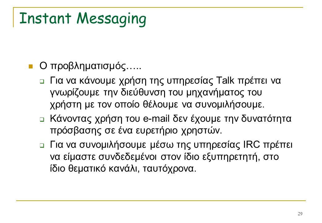 Instant Messaging Ο προβληματισμός…..